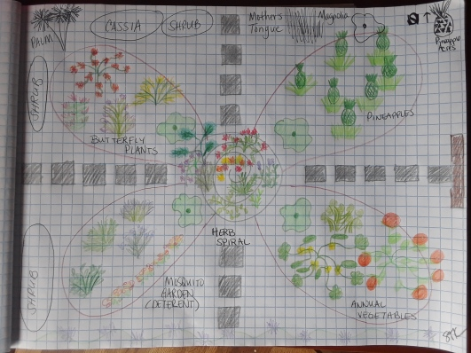 Concept design of community garden.